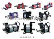 气动增压泵/气液增压泵/液体高压泵/防爆增压泵/注射泵