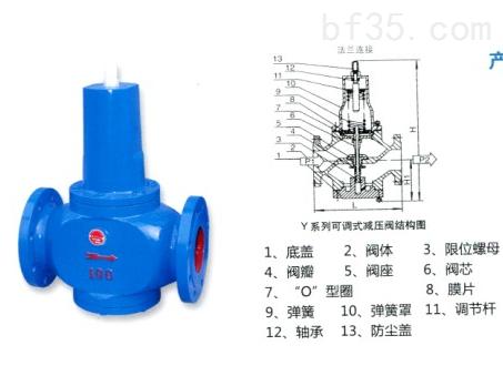 y416可调式减压稳压阀图片