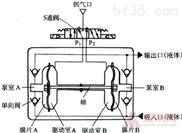 呼倫貝爾BQG礦用氣動隔膜泵廠家批發