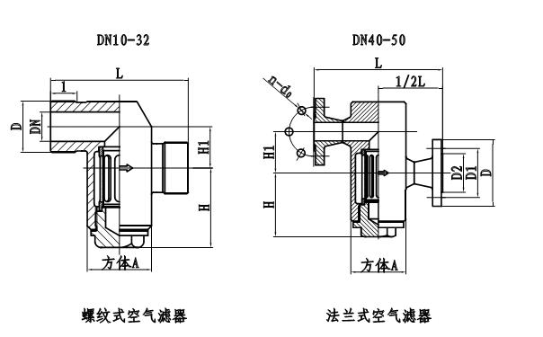 我司专业生产船用空气滤器 Air filter CB421-77  空气滤器 本产品适用于船舶的压缩空气管系。 产品的设计与制造是在船舶行业标准CB42177 的基础上,结合现代船舶的要求进行了改进设计,形成本公司的系列企业产品。 空气滤器本体、盖及滤筒的材料为钢20,滤筒材料为紫铜管T4;DN10-32空气滤器的螺纹接头按CB822-84;DN40-50空气滤器的法兰按PN4.